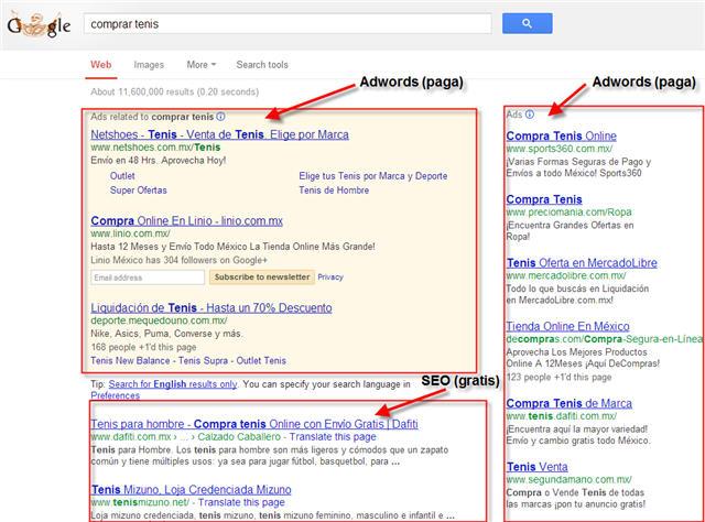 Formas de aparecer en Google